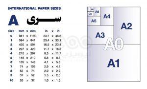 سایزهای کاغذ در سری استاندارد A